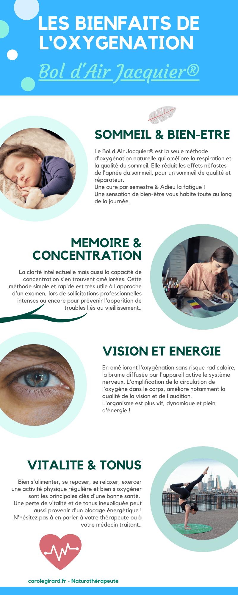 Infographie Bienfaits du Bol d'air Jacquier